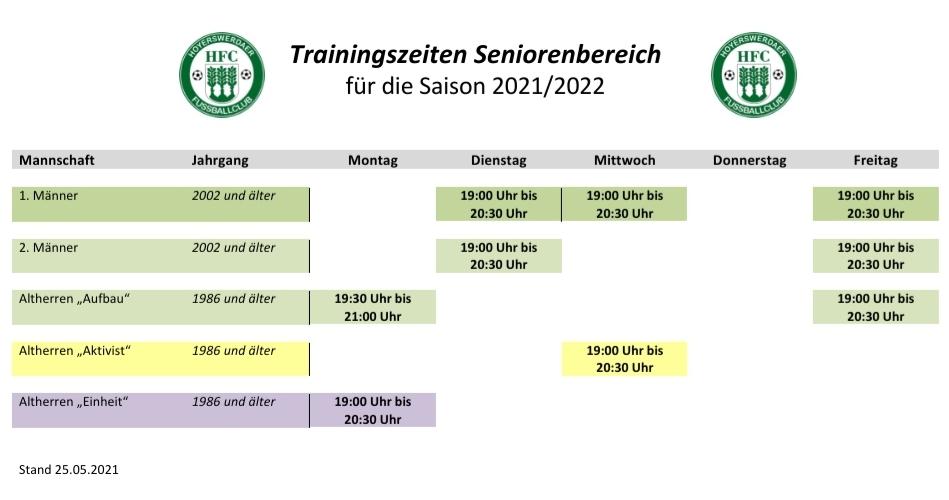 Trainingsplan_Herren
